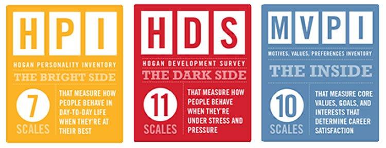 Hogan development tools